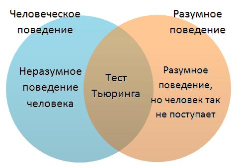 Human_Behaviour