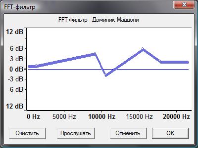 FFT-фильтр
