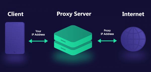 Индивидуальный прокси-сервер – залог вашей безопасности и анонимности в интернете