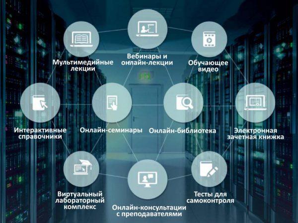 Какую онлайн платформу выбрать для обучения сотрудников?