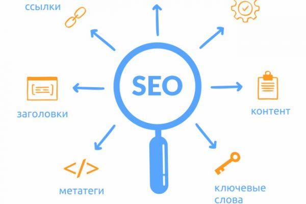 Как оптимизировать сайт. Базовые рекомендации